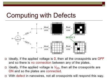 Computing with Defects