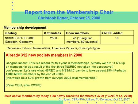 Report from the Membership Chair Christoph Ilgner, October 25, 2008 Membership development: Ch. Ilgner, CERN PH-ULB and TU Dortmund, Oct. 25, 2007 meeting#