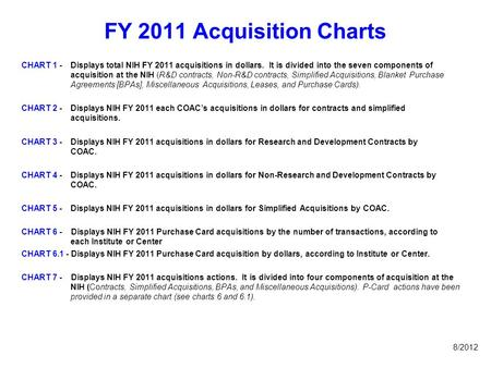 FY 2011 Acquisition Charts CHART 1 - Displays total NIH FY 2011 acquisitions in dollars. It is divided into the seven components of acquisition at the.