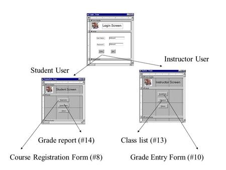 Instructor User Student User Course Registration Form (#8) Grade report (#14)Class list (#13) Grade Entry Form (#10)