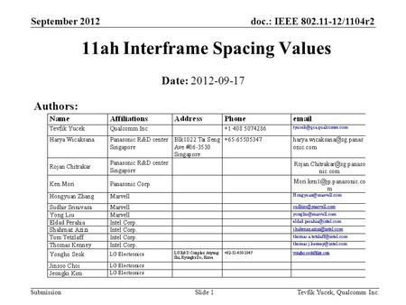 Doc.: IEEE 802.11-12/1104r2 Submission 11ah Interframe Spacing Values Date: 2012-09-17 Authors: September 2012 Tevfik Yucek, Qualcomm Inc.Slide 1.