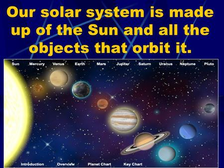Our solar system is made up of the Sun and all the objects that orbit it.