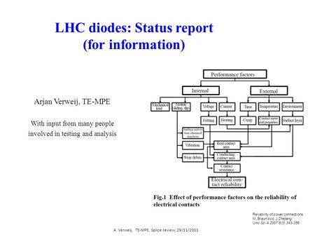 LHC diodes: Status report (for information)