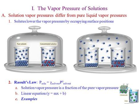 I. The Vapor Pressure of Solutions A.Solution vapor pressures differ from pure liquid vapor pressures 1.Solutes lower the vapor pressure by occupying surface.