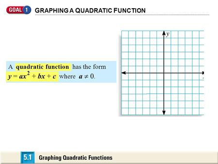 G RAPHING A Q UADRATIC F UNCTION A quadratic function has the form y = ax 2 + bx + c where a  0.