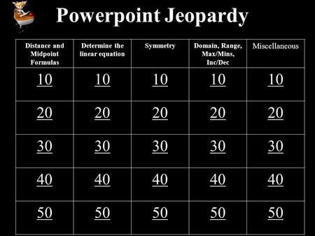 Powerpoint Jeopardy Distance and Midpoint Formulas Determine the linear equation SymmetryDomain, Range, Max/Mins, Inc/Dec Miscellaneous 10 20 30 40 50.