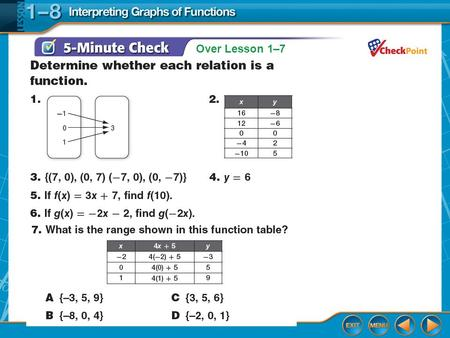 Over Lesson 1–7. Lesson 1-8 Glencoe Algebra 1 Then/Now Understand how to interpret intercepts, and symmetry of graphs of functions including positive,