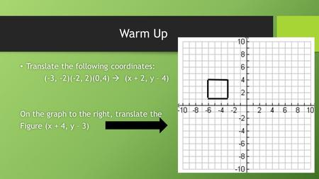 Warm Up Translate the following coordinates: Translate the following coordinates: (-3, -2)(-2, 2)(0,4)  (x + 2, y – 4)(-3, -2)(-2, 2)(0,4)  (x + 2, y.