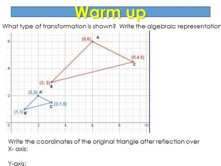 Warm up What type of transformation is shown? Write the algebraic representation. Write the coordinates of the original triangle after reflection over.