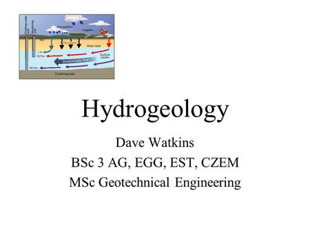 Dave Watkins BSc 3 AG, EGG, EST, CZEM MSc Geotechnical Engineering