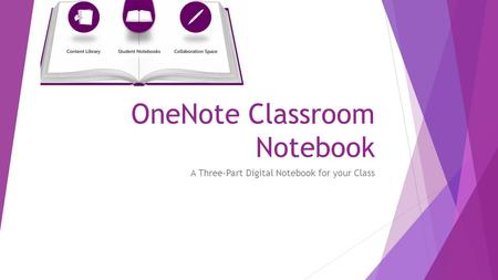 OneNote Classroom Notebook A Three-Part Digital Notebook for your Class.