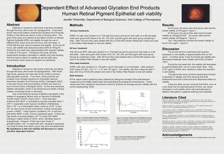 Dose Dependent Effect of Advanced Glycation End Products on Human Retinal Pigment Epithelial cell viability Jennifer Winemiller, Department of Biological.