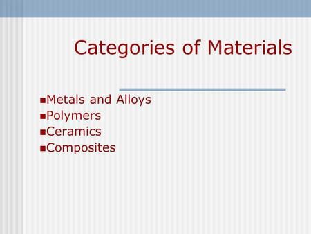 Categories of Materials Metals and Alloys Polymers Ceramics Composites.