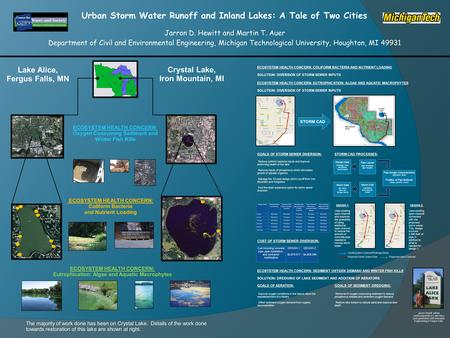 Urban Storm Water Runoff and Inland Lakes: A Tale of Two Cities Jarron D. Hewitt and Martin T. Auer Department of Civil and Environmental Engineering,