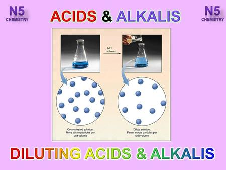 After completing this topic you should be able to : Describe effect of dilution on the pH of an acid or alkali is explained in terms of the decreasing.