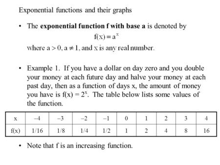 Exponential functions and their graphs The exponential function f with base a is denoted by Example 1. If you have a dollar on day zero and you double.