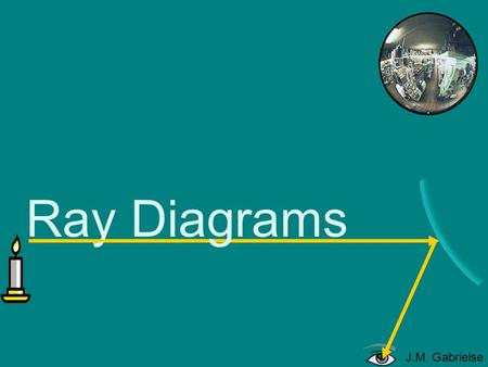 J.M. Gabrielse Ray Diagrams. J.M. Gabrielse A ray of light is an extremely narrow beam of light.