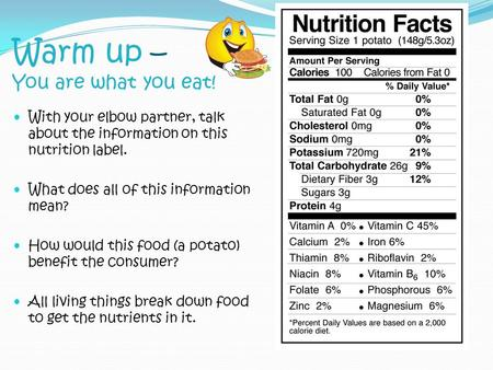 With your elbow partner, talk about the information on this nutrition label. What does all of this information mean? How would this food (a potato) benefit.