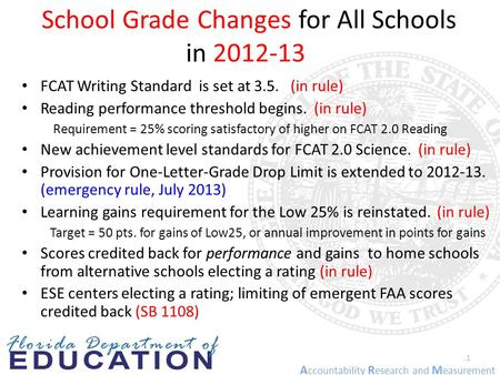 A ccountability R esearch and M easurement School Grade Changes for All Schools in 2012-13 FCAT Writing Standard is set at 3.5. (in rule) Reading performance.