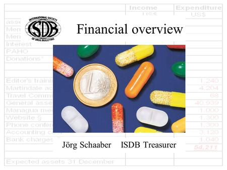 Financial overview Jörg Schaaber ISDB Treasurer. Income 2008 Membership fees received26.647 Membership fees missing § 2.600 Interest 2.398 PAHO 6.000.