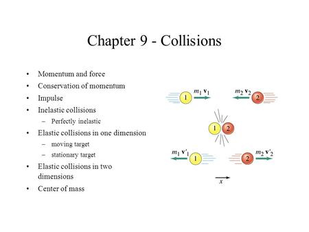 Chapter 9 - Collisions Momentum and force Conservation of momentum Impulse Inelastic collisions –Perfectly inelastic Elastic collisions in one dimension.