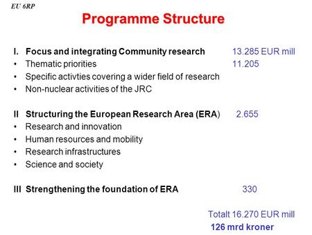 Programme Structure I. Focus and integrating Community research13.285 EUR mill Thematic priorities11.205 Specific activties covering a wider field of research.