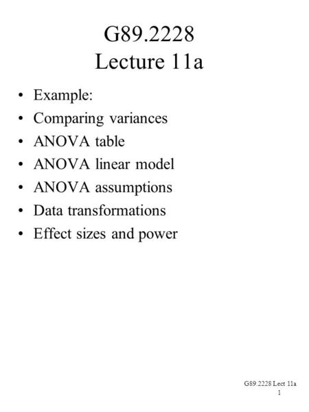 1 G89.2228 Lect 11a G89.2228 Lecture 11a Example: Comparing variances ANOVA table ANOVA linear model ANOVA assumptions Data transformations Effect sizes.