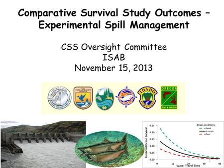 CSS Oversight Committee ISAB November 15, 2013 Comparative Survival Study Outcomes – Experimental Spill Management 1.