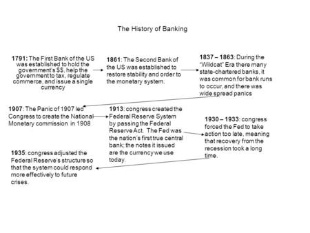 The History of Banking 1791: The First Bank of the US was established to hold the government's $$, help the government to tax, regulate commerce, and issue.