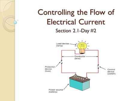 Controlling the Flow of Electrical Current Section 2.1-Day #2.
