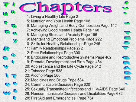 1: Living a Healthy Life Page 2 5: Nutrition and Your Health Page 108 6: Managing Weight and Body Composition Page 142 7: Achieving Good Mental Health.