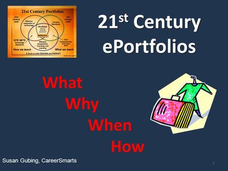 21 st Century ePortfolios What Why When How 1 Susan Gubing, CareerSmarts.