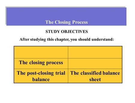 STUDY OBJECTIVES After studying this chapter, you should understand: The Closing Process The closing process The post-closing trial balance The classified.