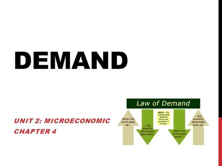 DEMAND UNIT 2: MICROECONOMIC CHAPTER 4. SEC. 1 WHAT IS DEMAND? What is Microeconomics? (individuals, business, organizations) What is Macroeconomics?