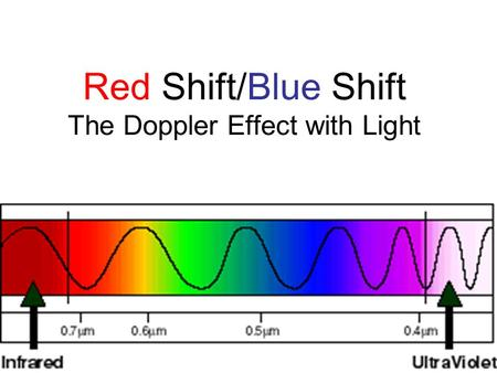 an analysis of the big bang theory explaining the origins of the universe Big bang theory reaches to time just after big bang - 10^-22 seconds after big bang i guess but it does not reach at or before big bang so my answer may seem unconvincing if you want to know how or why the universe was started, who pushed the red button named do not push :p according to the big.