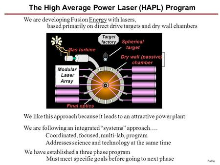 The High Average Power Laser (HAPL) Program We are developing Fusion Energy with lasers, based primarily on direct drive targets and dry wall chambers.