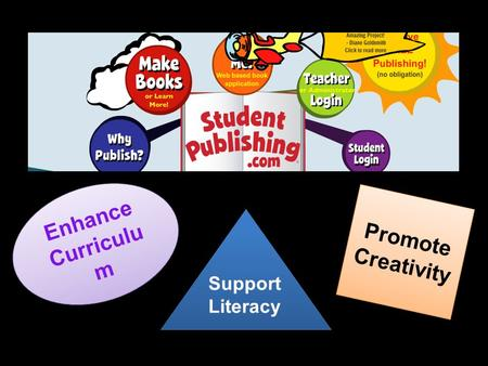 Enhance Curriculu m Enhance Curriculu m Support Literacy Support Literacy Promote Creativity Promote Creativity.