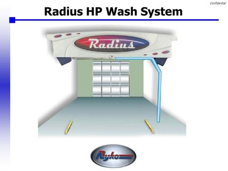 Confidential Radius HP Wash System. Confidential Touch Free Opportunity Touch Free 60% Friction  60% of all automatic car washes sold are touch free.