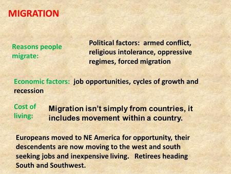 MIGRATION Reasons people migrate: Political factors: armed conflict, religious intolerance, oppressive regimes, forced migration Economic factors: job.