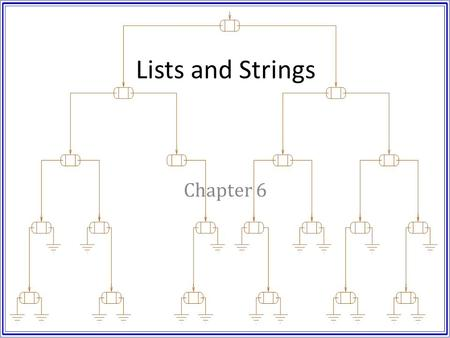 Lists and Strings Chapter 6. Objectives Discuss general list abstract data type. Implement class <strong>templates</strong>. Implement the general list three different.