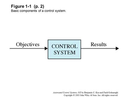 Automated Control Systems, 8/E by Benjamin C. Kuo and Farid Golnaraghi Copyright © 2003 John Wiley & Sons. Inc. All rights reserved. Figure 1-1 (p. 2)