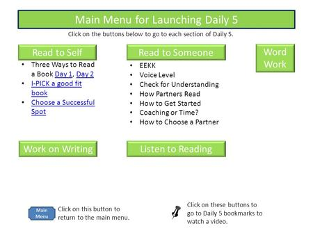 Main Menu Main Menu for Launching Daily 5 Read to Self Work on Writing Read to Someone Listen to Reading Word Work Three Ways to Read a Book Day 1, Day.