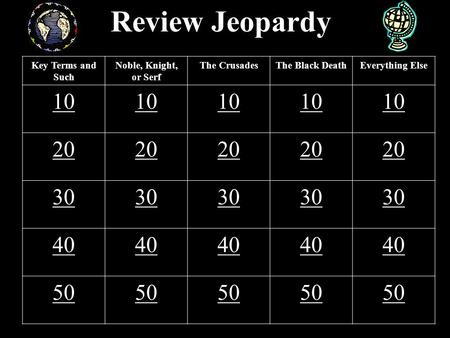 Review Jeopardy Key Terms and Such Noble, Knight, or Serf The CrusadesThe Black DeathEverything Else 10 20 30 40 50.