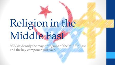 Religion in the Middle East SS7G8: identify the major religions of the Middle East and the key components of each.