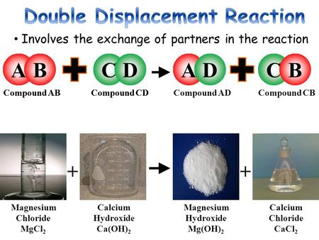 CCBAB Compound ABCompound CD AD Compound ADCompound CB D ++ Magnesium Chloride MgCl 2 Calcium Hydroxide Ca(OH) 2 Magnesium Hydroxide Mg(OH) 2 Calcium Chloride.