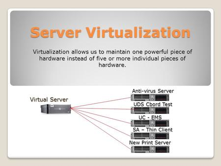 Server Virtualization Virtual Server Anti-virus Server UDS Cbord Test UC - EMS SA – Thin Client Mgmt New Print Server Virtualization allows us to maintain.