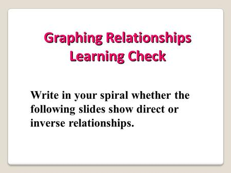 Graphing Relationships Learning Check Graphing Relationships Learning Check Write in your spiral whether the following slides show direct or inverse relationships.