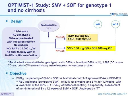SMV 150 mg QD + SOF 400 mg QD Randomisation 1 : 1 18-70 years HCV genotype 1 Naïve or pre-treated with IFN-based regimen No cirrhosis HCV RNA ≥ 10.000.