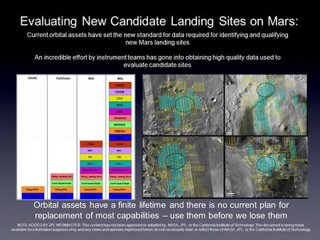 Evaluating New Candidate Landing Sites on Mars: Current orbital assets have set the new standard for data required for identifying and qualifying new Mars.