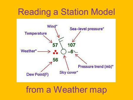 Reading a Station Model from a Weather map. Cold Fronts & Warm Fronts.
